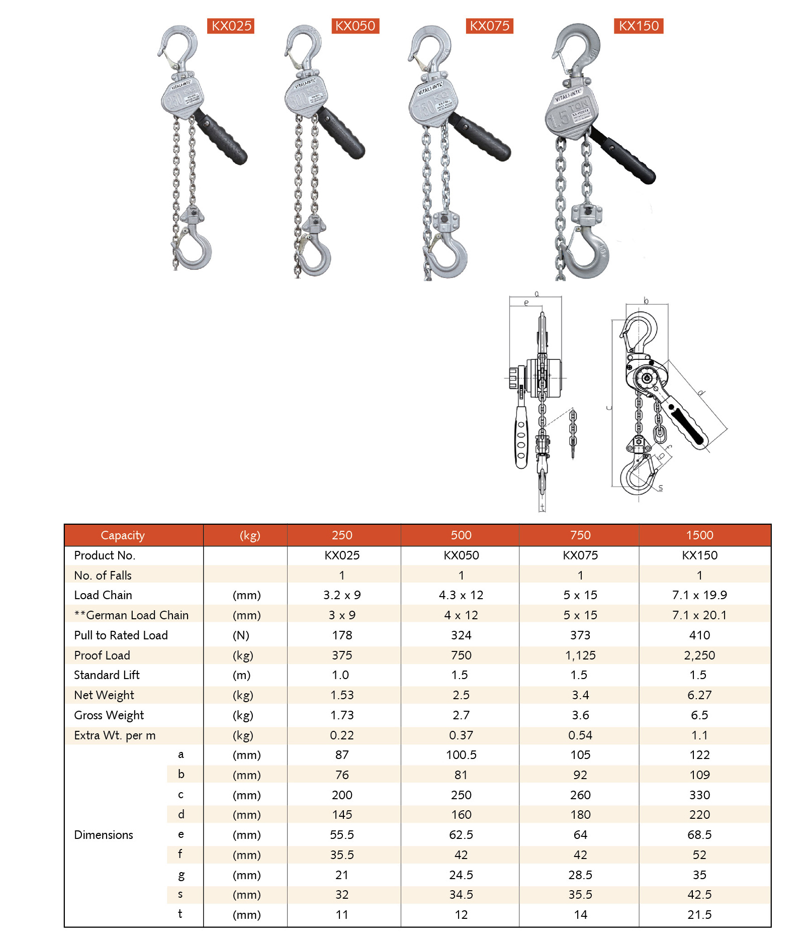 VITALI-INTL Lever Hoist KX Specifications