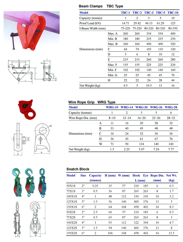 VITALI-INTL Beam Clamp, Wire Rope Grip & Snatch Block Specifications